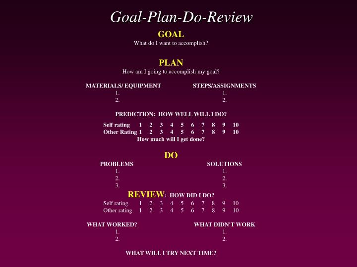 Goal-Plan-Do-Review
