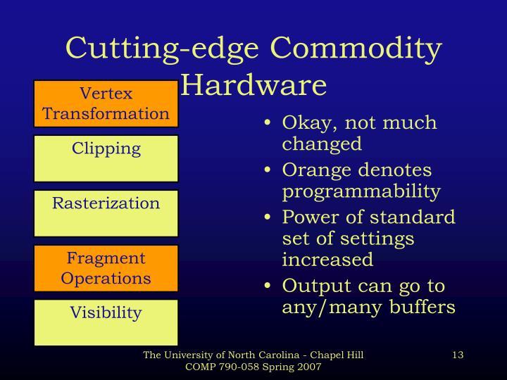 Cutting-edge Commodity Hardware