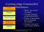 cutting edge commodity hardware