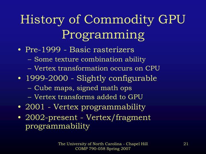 History of Commodity GPU Programming