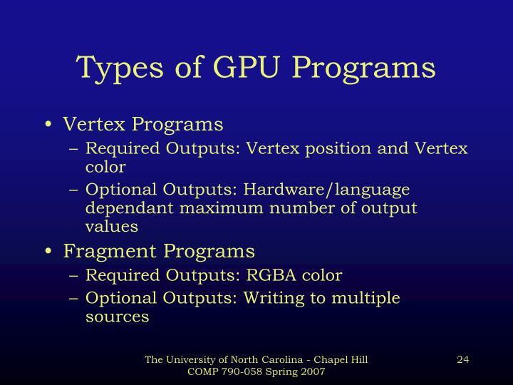 Types of GPU Programs