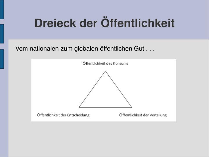 Dreieck der Öffentlichkeit