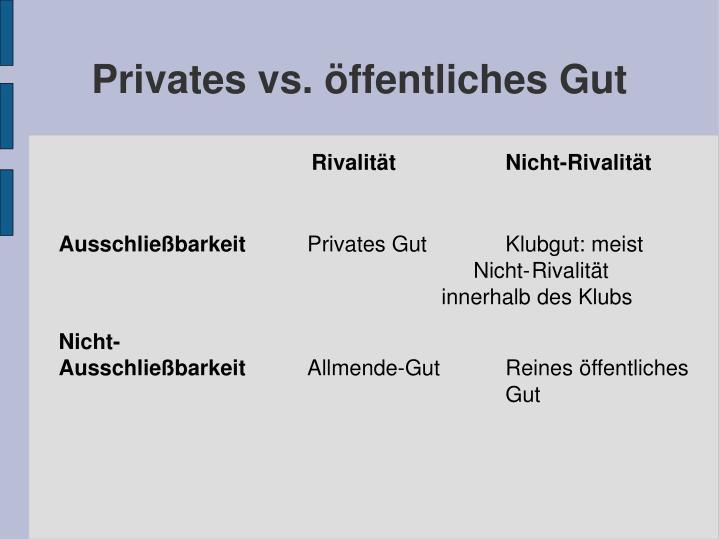 Privates vs. öffentliches Gut