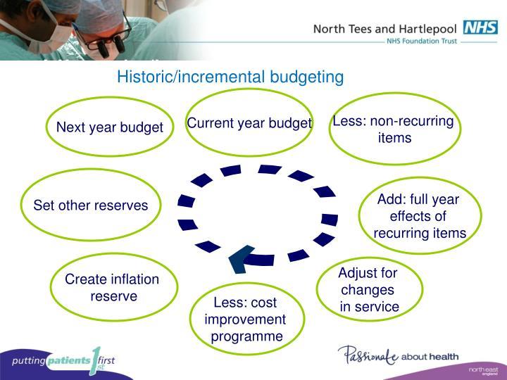 Historic/incremental budgeting