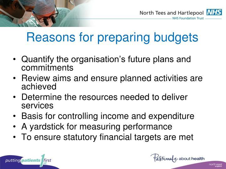 Reasons for preparing budgets