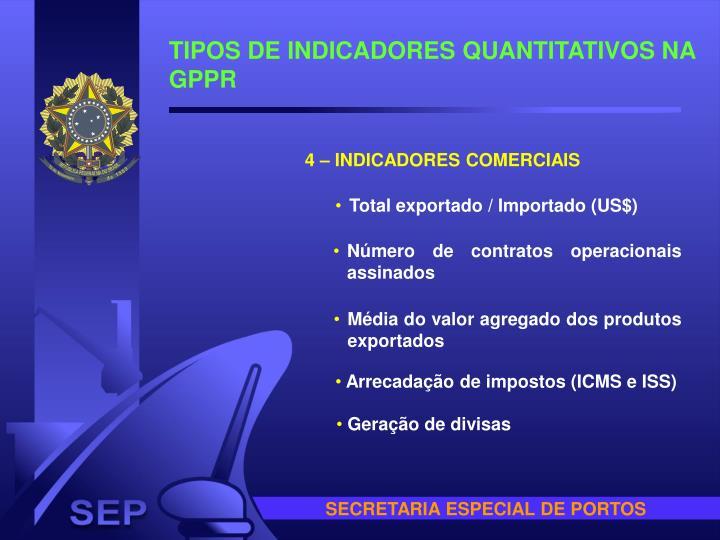 TIPOS DE INDICADORES QUANTITATIVOS NA