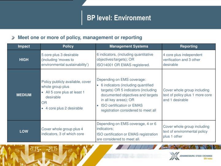 BP level: Environment