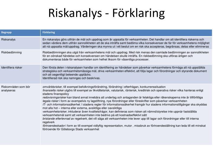 Riskanalys - Förklaring