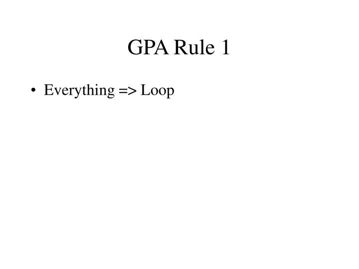 GPA Rule 1