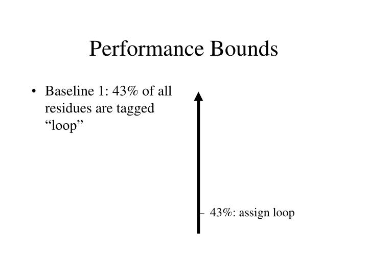 "Baseline 1: 43% of all residues are tagged ""loop"""