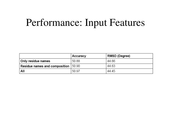Performance: Input Features