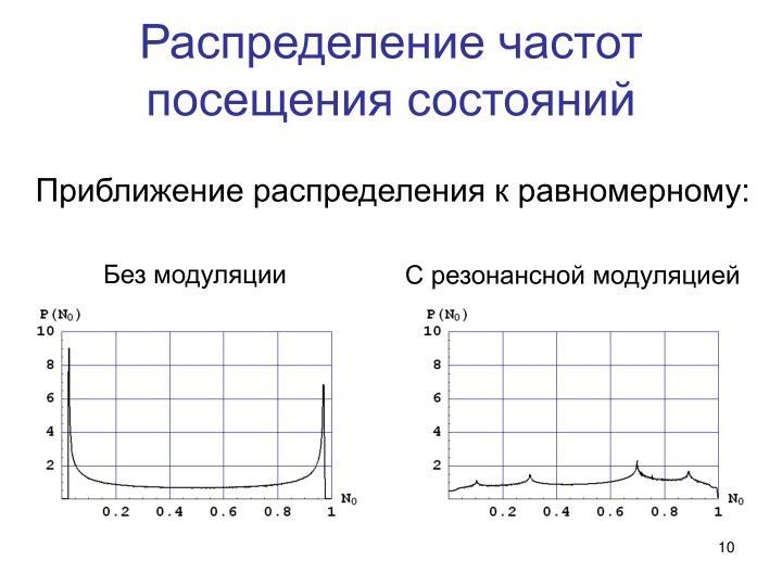 Распределение частот посещения состояний