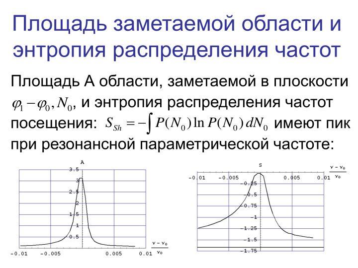 Площадь заметаемой области и энтропия распределения частот