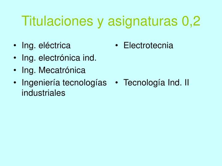Ing. eléctrica