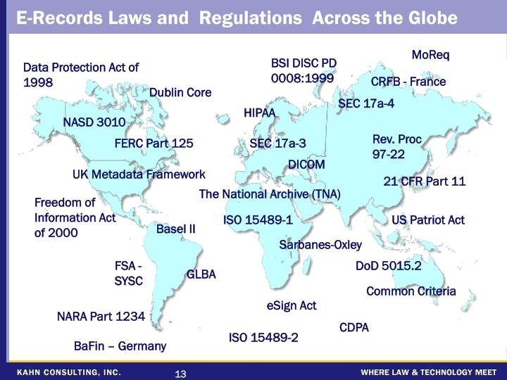 E-Records Laws and  Regulations  Across the Globe
