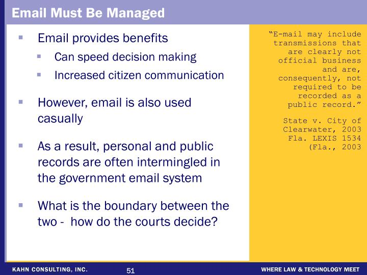 Email Must Be Managed