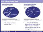 how users view e mail