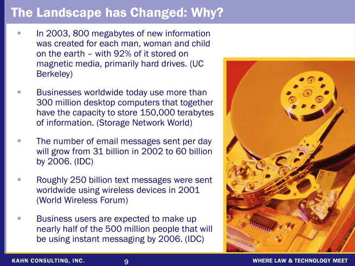 The Landscape has Changed: Why?