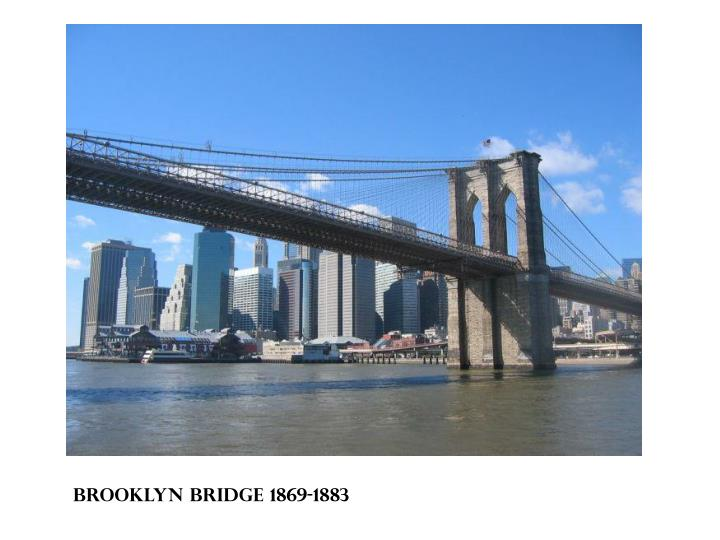 Brooklyn Bridge 1869-1883