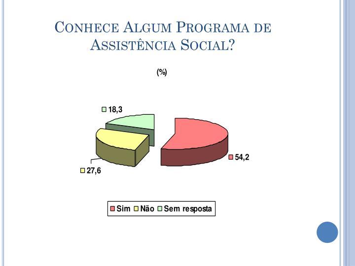 Conhece Algum Programa de Assistência Social?