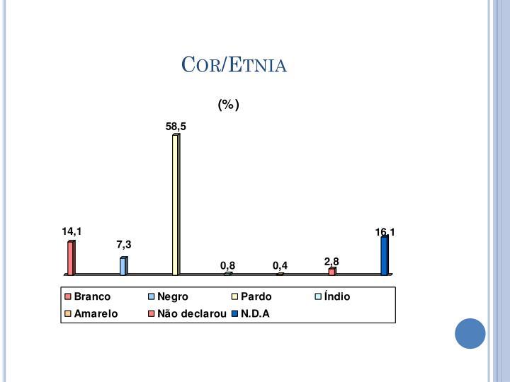 Cor/Etnia