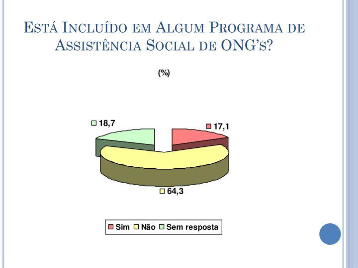 Está Incluído em Algum Programa de Assistência Social de