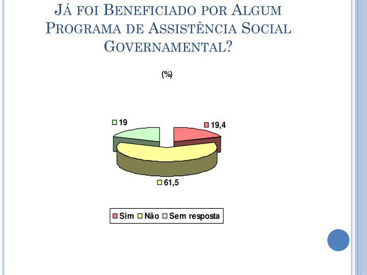 Já foi Beneficiado por Algum Programa de Assistência Social Governamental?
