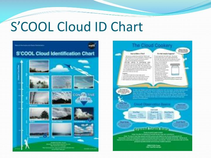S'COOL Cloud ID Chart