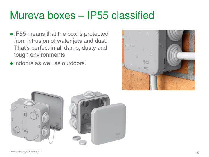 Mureva boxes – IP55 classified
