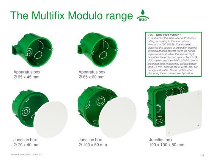 The Multifix Modulo range
