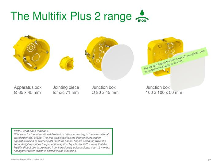 The Multifix Plus 2 range