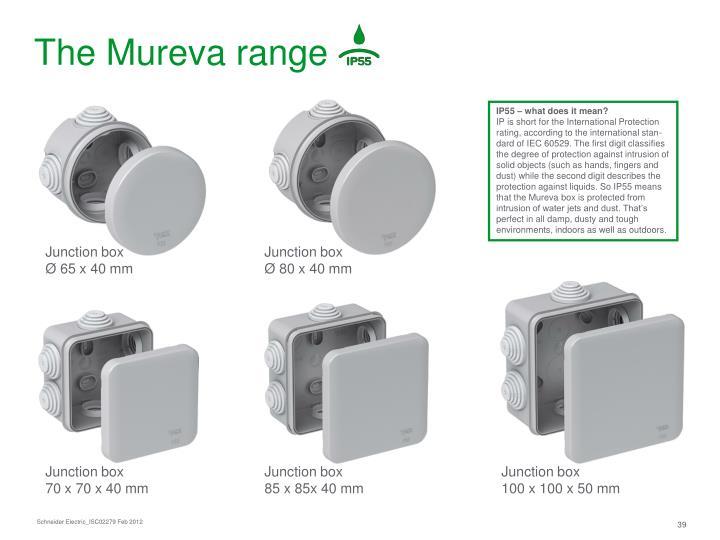 The Mureva range