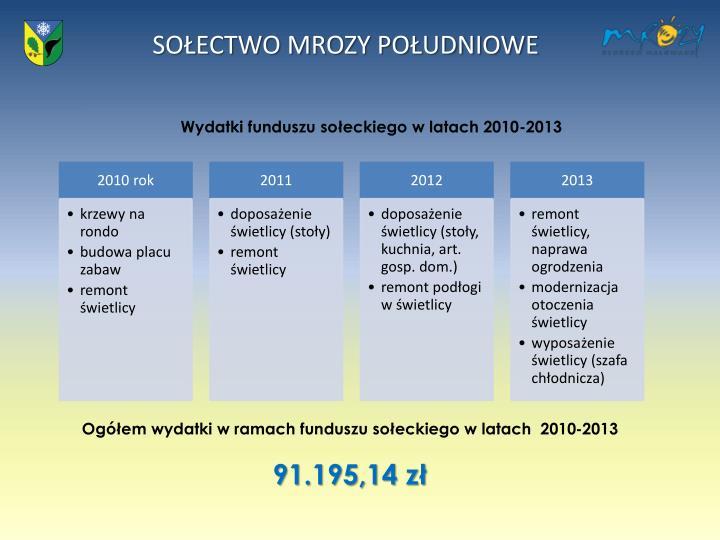 Wydatki funduszu sołeckiego w latach 2010-2013