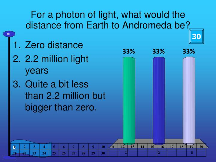 For a photon of light, what would the distance from Earth to Andromeda be?