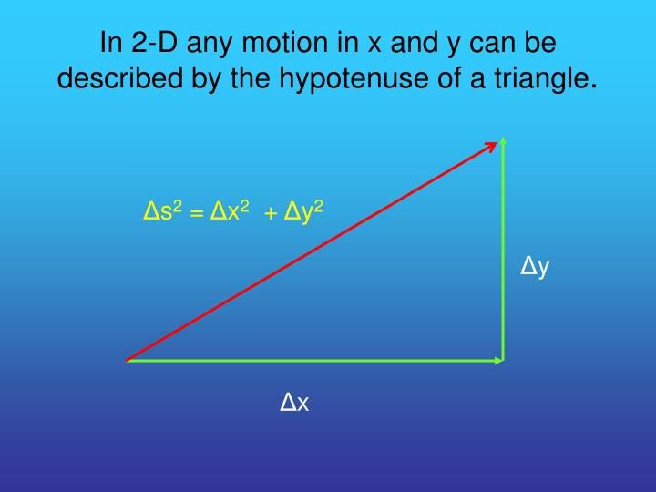 In 2-D any motion in x and y can be described by the hypotenuse of a triangle