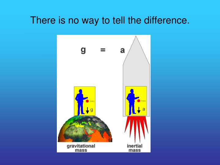 There is no way to tell the difference.