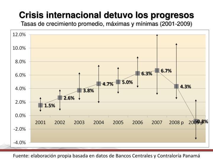 Crisis internacional detuvo los progresos