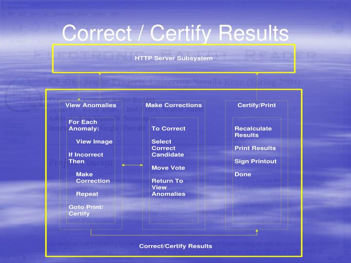 Correct / Certify Results
