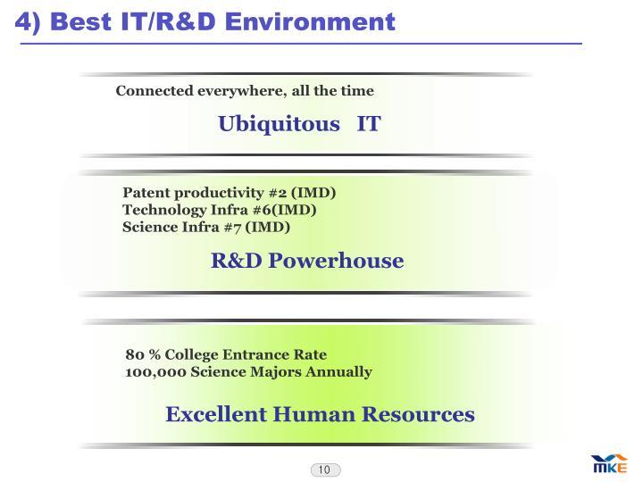 4) Best IT/R&D Environment