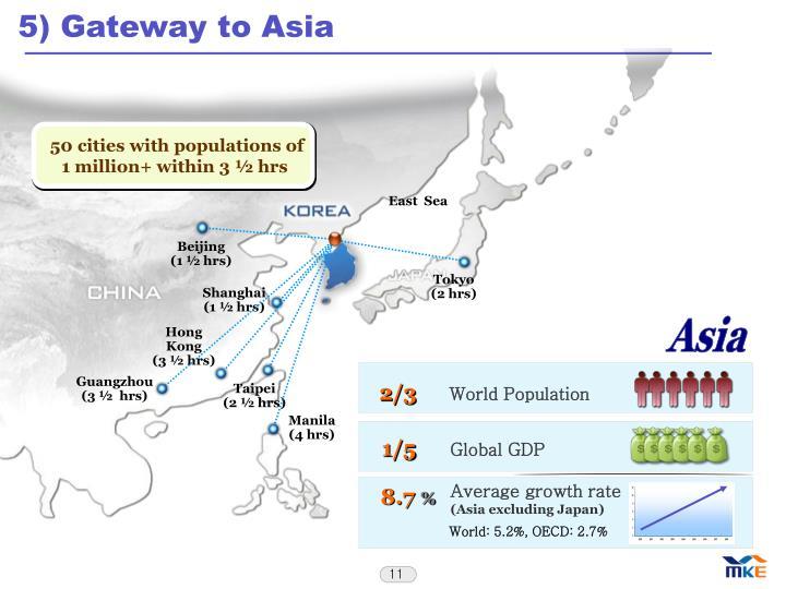 5) Gateway to Asia