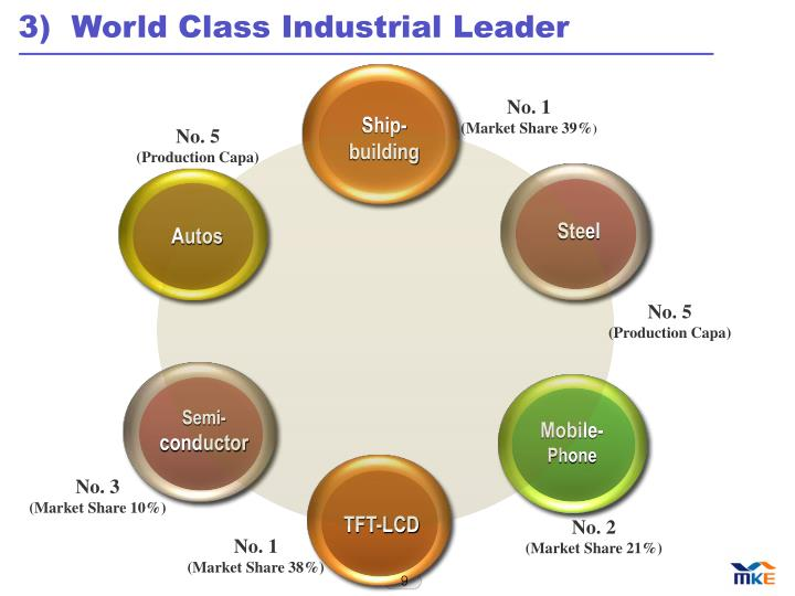 3)  World Class Industrial Leader