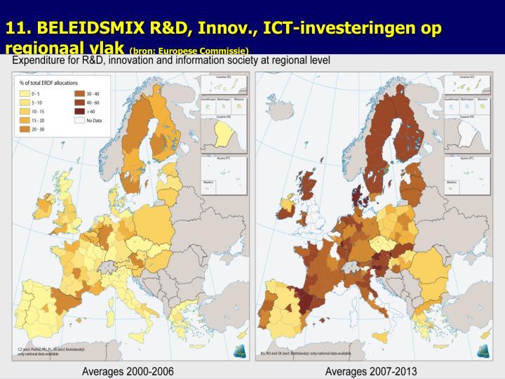 11. BELEIDSMIX R&D, Innov., ICT-investeringen op regionaal vlak