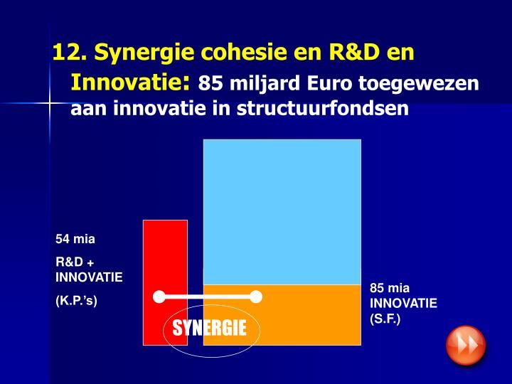 12. Synergie cohesie en R&D en Innovatie