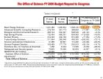 the office of science fy 2009 budget request to congress