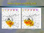 surface pressure sensitivity north