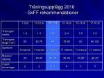 tr ningsuppl gg 2010 svff rekommendationer