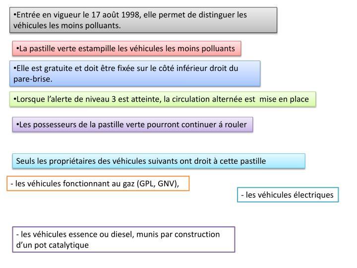 Entrée en vigueur le 17 août 1998, elle permet de distinguer les véhicules les moins polluants.