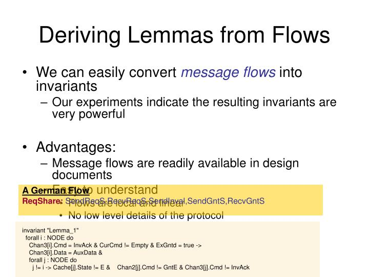 "invariant ""Lemma_1"""