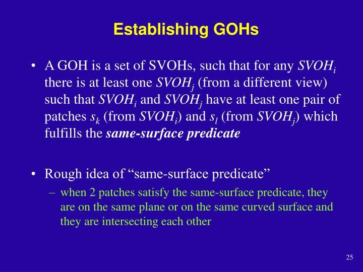 Establishing GOHs