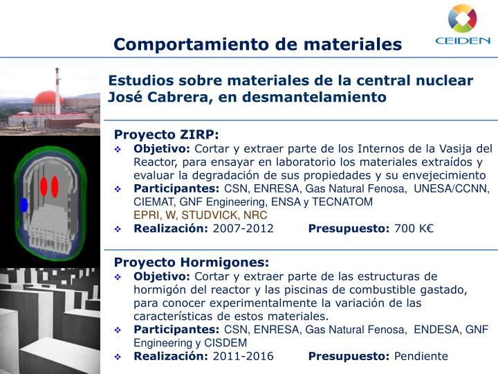 Comportamiento de materiales
